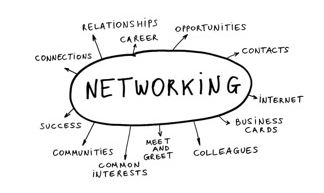 Trade Networking Groups about networking